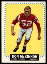 1964 Topps #14 Don McKinnon Ex-Mint  ID: 140218
