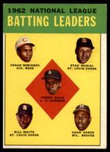 1963 Topps #1 Tommy Davis/Frank Robinson/Stan Musial/Bill White/Hank Aaron NL Batting Leaders EX++