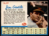 1962 Post Cereal #27 Jim Gentile VAR Poor  ID: 144123