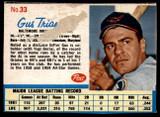 1962 Post Cereal #33 Gus Triandos Poor