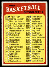 1971-72 Topps #145 ABA Checklist 145-233 EX++ marked ID: 77933