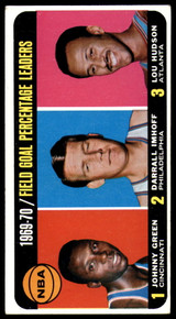 1970-71 Topps #3 Johnny Green/Darrall Imhoff/Lou Hudson 1969-70 Field Goal Percentage Leaders EX++ Excellent++