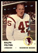 1961 Fleer #115 Ralph Felton VG/EX