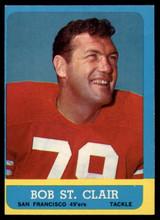 1963 Topps #140 Bob St. Clair EX