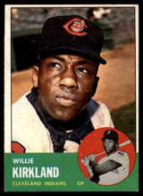 1963 Topps #187 Willie Kirkland VG/EX Very Good/Excellent