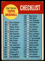 1963 Topps #102a Checklist 89-176 VG Very Good Marked