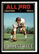 1974 Topps #124 Forrest Blue AP Near Mint
