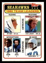 1981 Topps #19 Jim Jodat/Steve Largent/Dave Brown/John Harris/Jacob Green TL Near Mint