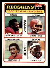 1981 Topps #57 Wilbur Jackson/Art Monk/Lemar Parrish/Coy Bacon TL Near Mint