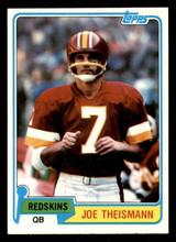1981 Topps #165 Joe Theismann Near Mint