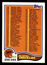 1982 Topps #527 Checklist 265-396 Near Mint