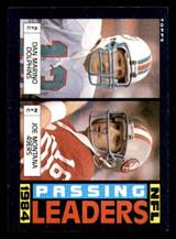 1985 Topps #192 Dan Marino/Joe Montana 1984 Passing Leaders Near Mint  ID: 301990