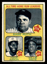 1973 Topps #1 Babe Ruth/Hank Aaron/Willie Mays All-Time HR Leaders Good  ID: 302200