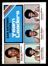 1975-76 Topps #284 George Gervin/James Silas/Swen Nater San Antonio Spurs Team Leaders TL Near Mint