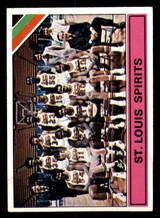 1975-76 Topps #326 St. Louis Spirits Team Card Very Good