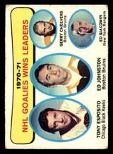 1971-72 Topps #4 Tony Esposito/Ed Johnston/Gerry Cheevers/Ed Giacomin LL Good