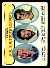 1971-72 Topps #5 Ed Giacomin/Tony Esposito/Cesare Maniago LL Very Good  ID: 308349