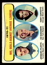1971-72 Topps #6 Jacques Plante/Ed Giacomin/Tony Esposito LL Very Good