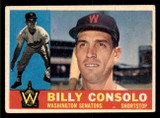 1960 Topps #508 Billy Consolo Very Good  ID: 308788