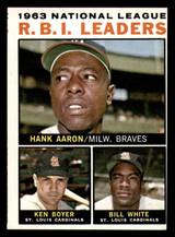 1964 Topps #11 Hank Aaron/Ken Boyer/Bill White NL R.B.I. Leaders Excellent+  ID: 308925