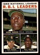 1964 Topps #11 Hank Aaron/Ken Boyer/Bill White NL R.B.I. Leaders Excellent+  ID: 308926
