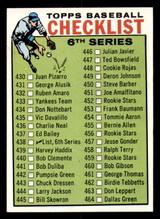 1964 Topps #438 Checklist 430-506 Ex-Mint