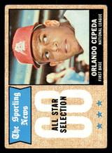 1968 Topps #362 Orlando Cepeda AS Very Good  ID: 309053