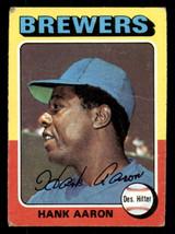 1975 Topps #660 Hank Aaron Very Good  ID: 312333