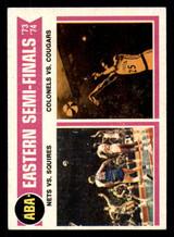 1974-75 Topps #246 ABA Eastern Semis Near Mint  ID: 312941