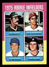 1975 Topps Mini #623 Rookie Infielders Keith Hernandez/Phil Garner/Bob Sheldon/Tom Veryzer Near Mint RC Rookie