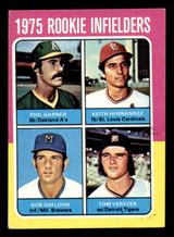 1975 Topps Mini #623 Rookie Infielders Keith Hernandez/Phil Garner/Bob Sheldon/Tom Veryzer Excellent RC Rookie