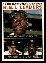 1964 Topps #11 Hank Aaron/Ken Boyer/Bill White NL R.B.I. Leaders Excellent  ID: 313519