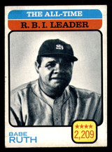 1973 Topps #474 Babe Ruth ATL Excellent