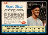 1962 Post Cereal #6 Roger Maris Very Good  ID: 316831