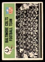 1965 Philadelphia #1 Colts Team Very Good