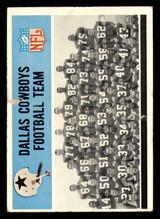 1966 Philadelphia #53 Cowboys Team Poor