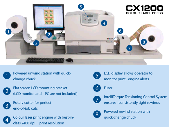 Primera CX1200 Color Label Press