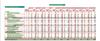 Distribution/Marketing Partner Score Input Screen