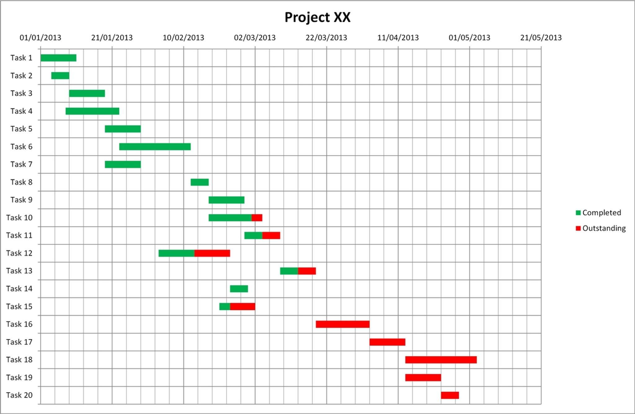 gantt chart template excel creates great gantt charts using excel
