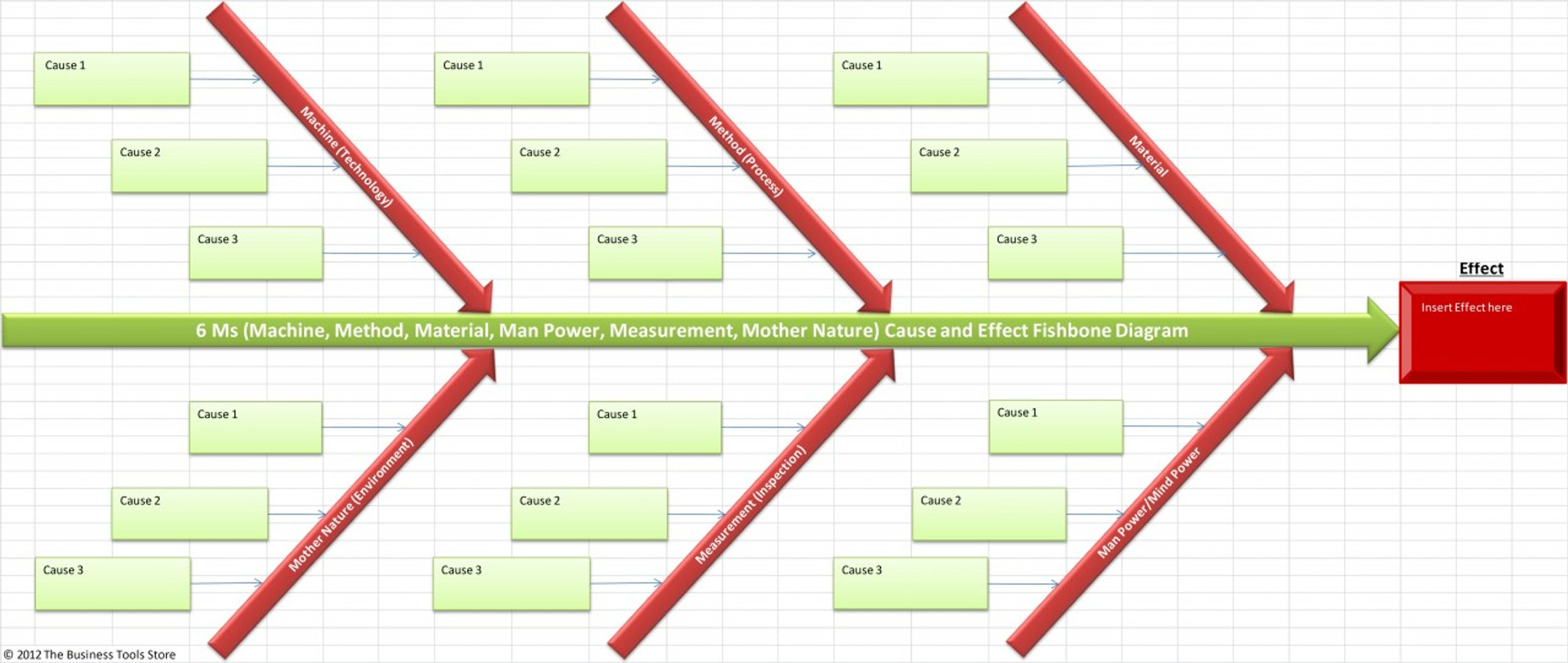 Cause And Effect Ishikawa Diagram Excel Ishikawa Diagram Template