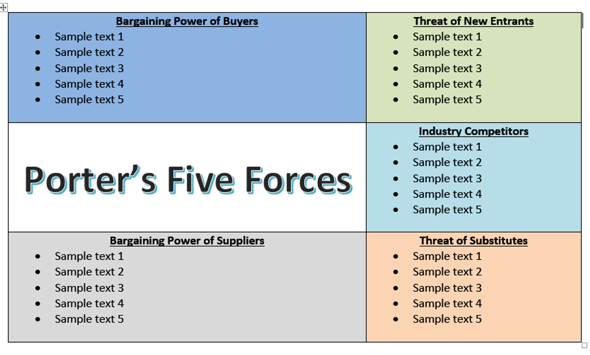porters five 5 competitive forces template