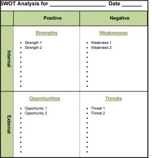 SWOT Analysis Template Word 2007 - 2010