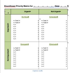 Eisenhower / Urgent Important Matrix Template for Word, Text version