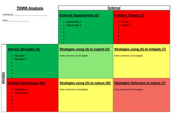 TOWS Analysis Matrix Template for WORD Traffic lights version