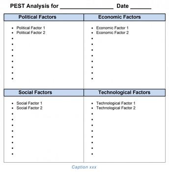 PEST Analysis Template MS-Word 2007, 2010, 2013