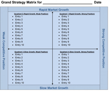 Grand Strategy Matrix Template for Word