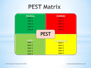 PEST Analysis Matrix PowerPoint Template  B
