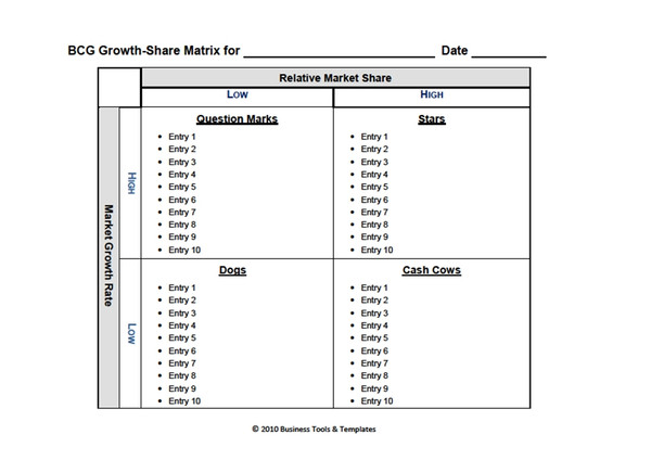 MS-Word Strategic Planning Package of BCG Matrix, SWOT Matrix and GE-McKinsey Growth Share Matrix Templates