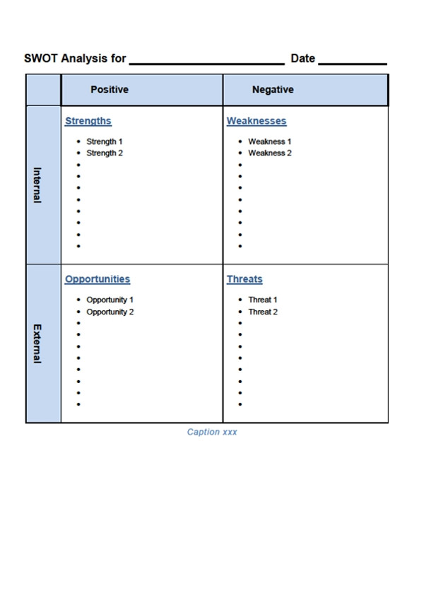 SWOT Analysis Template (MS-Word)