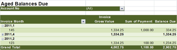 Aged Balance Template Excel 2007